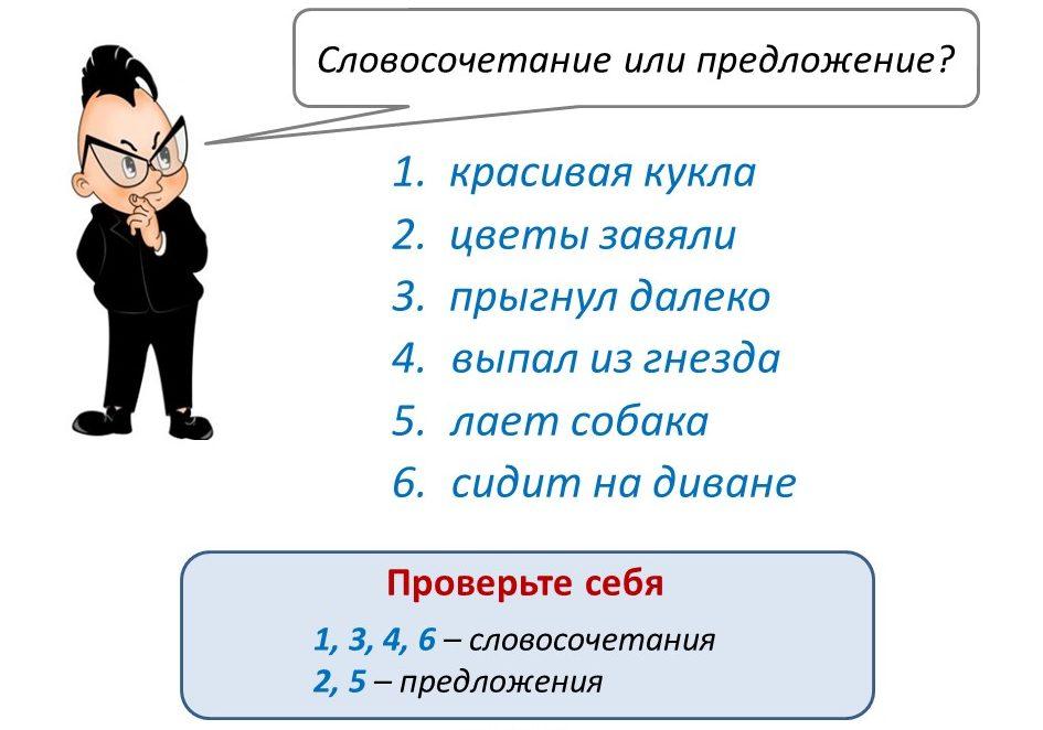Словосочетания и предложения.