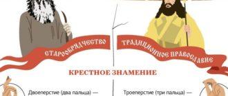 Старообрядчество и православие.